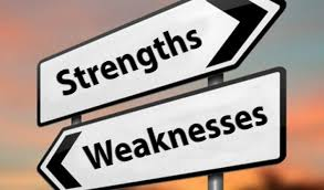What are your Strengths and Weakness? How to Deal with them?